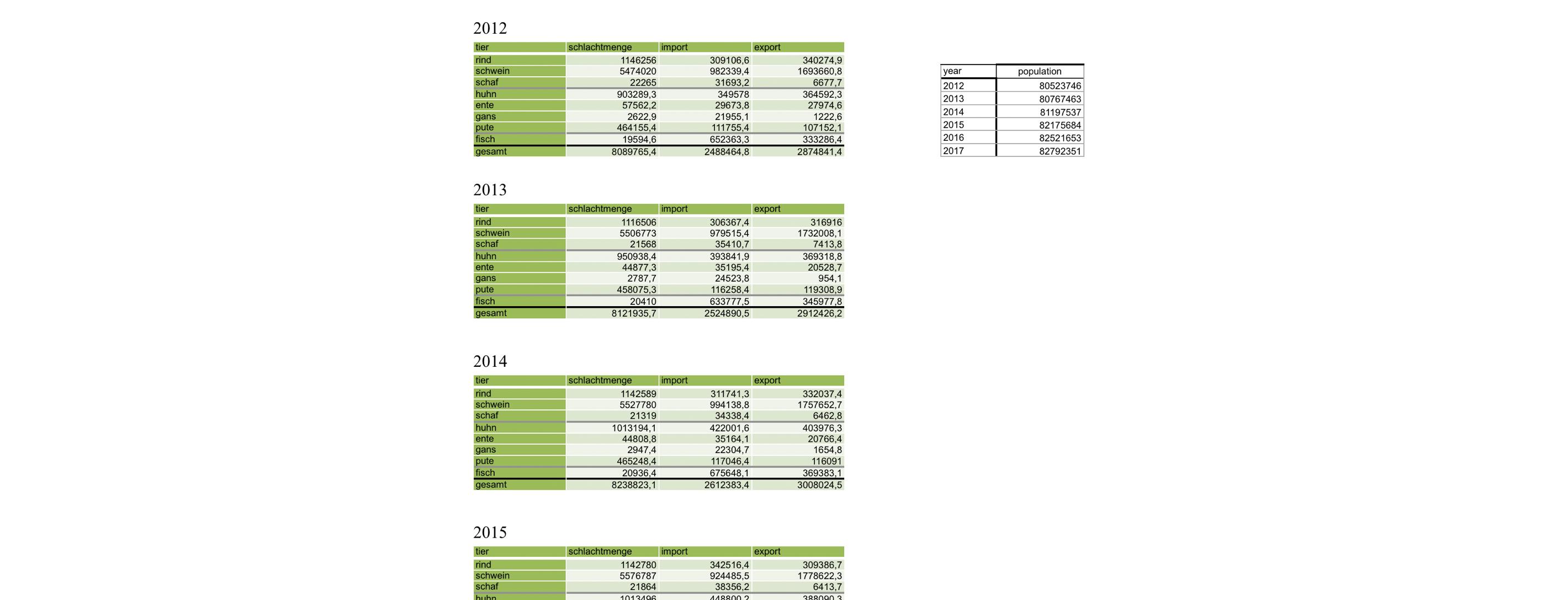 aufbereiteteDaten_Tabelle_sized